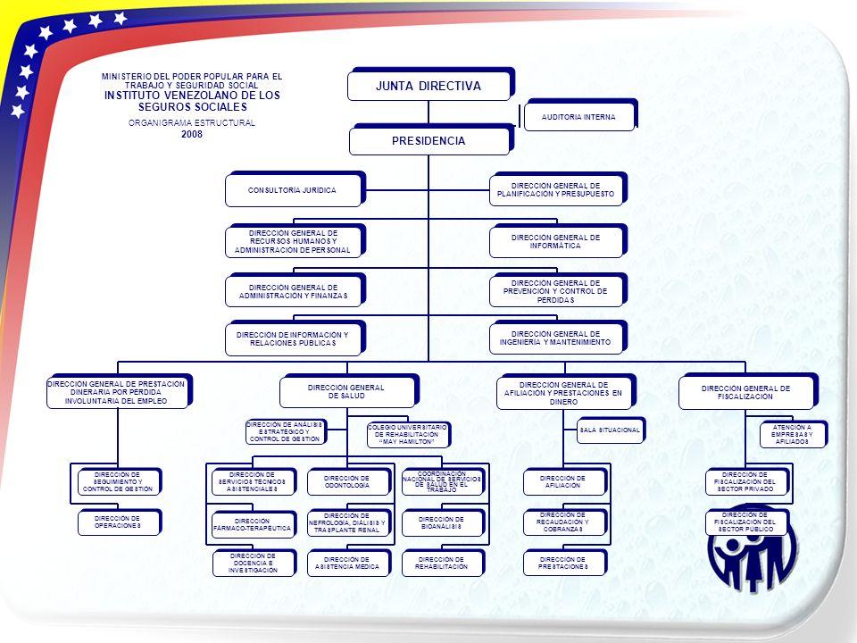 JUNTA DIRECTIVA INSTITUTO VENEZOLANO DE LOS SEGUROS SOCIALES