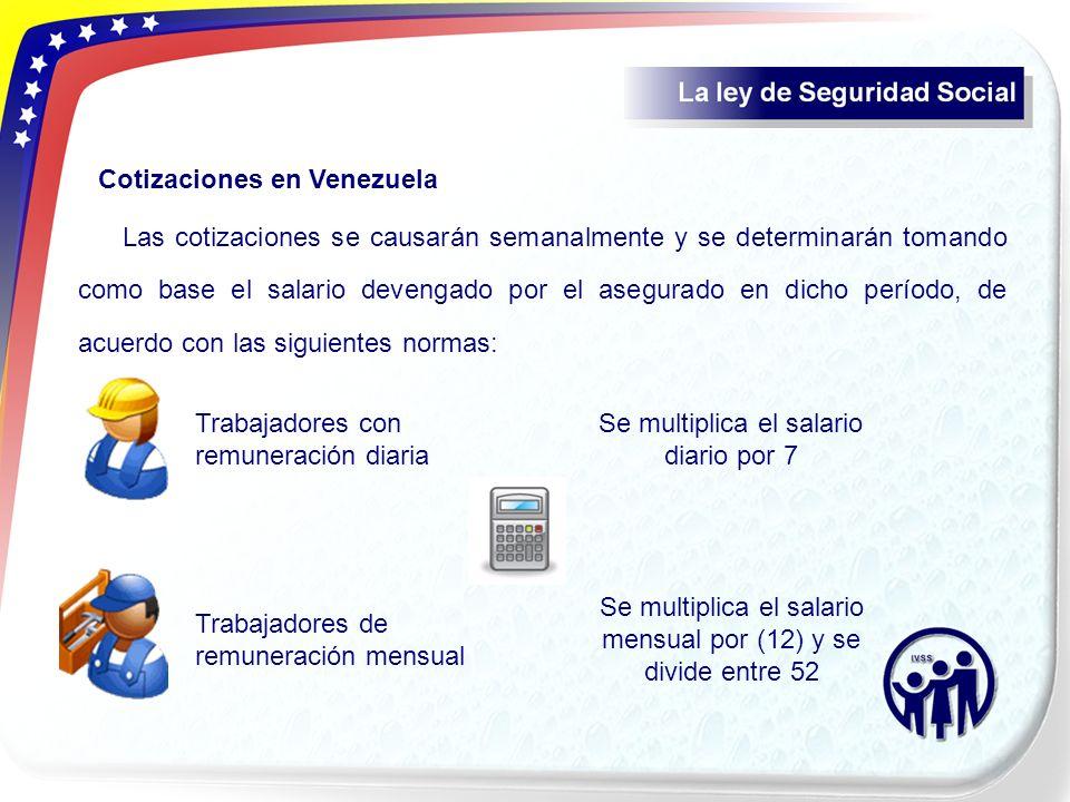 Cotizaciones en Venezuela