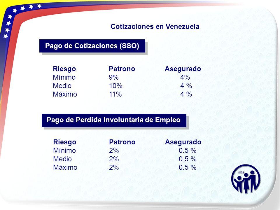 Pago de Cotizaciones (SSO) Pago de Perdida Involuntaria de Empleo