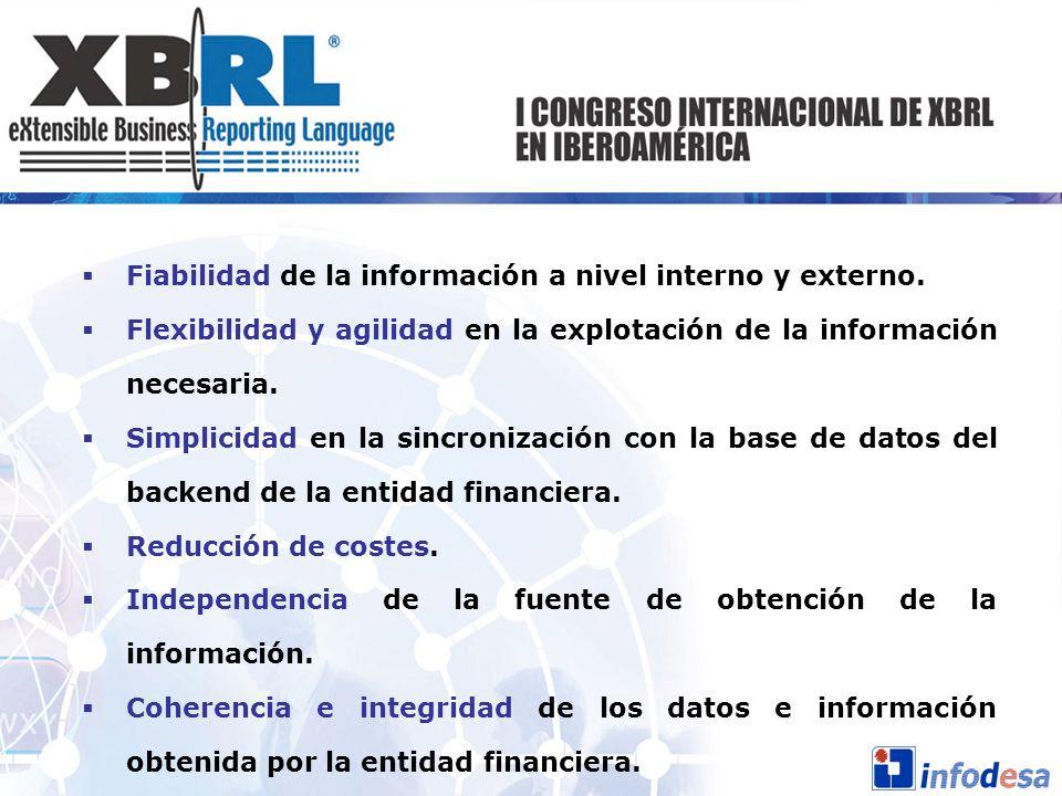 Fiabilidad de la información a nivel interno y externo.