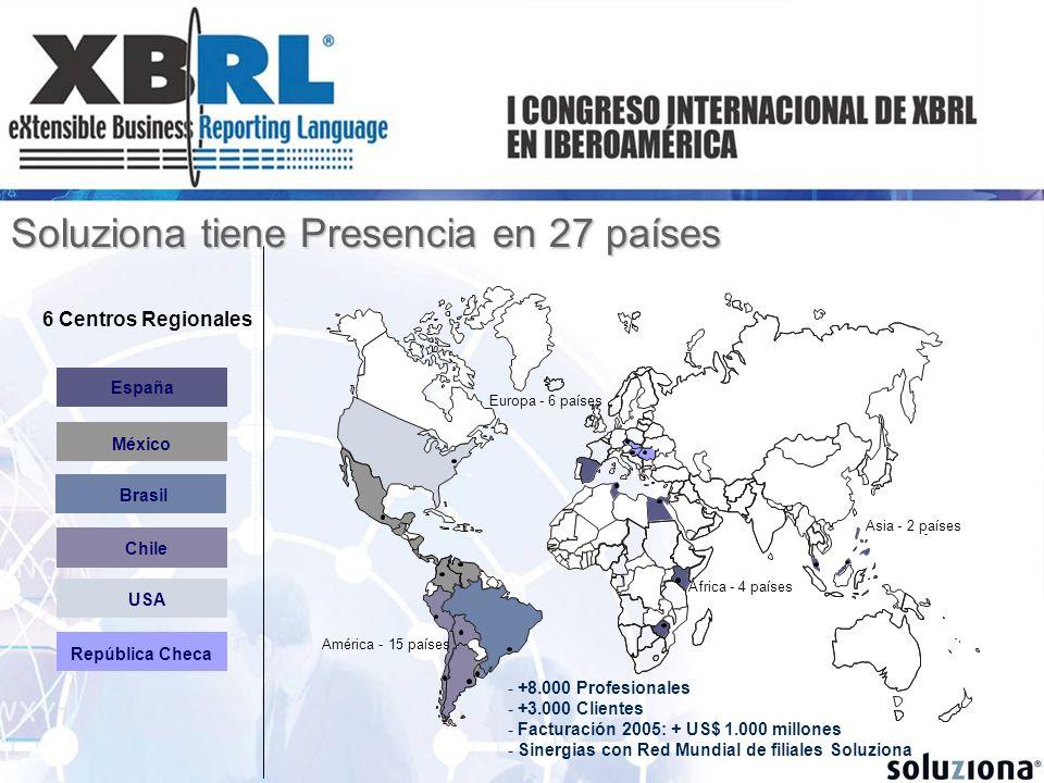 Soluziona tiene Presencia en 27 países