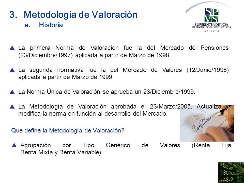 3. Metodología de Valoración