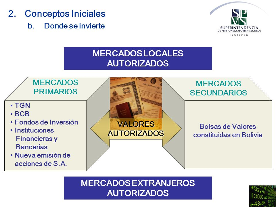 2. Conceptos Iniciales MERCADOS LOCALES AUTORIZADOS
