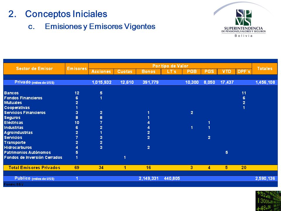 2. Conceptos Iniciales c. Emisiones y Emisores Vigentes