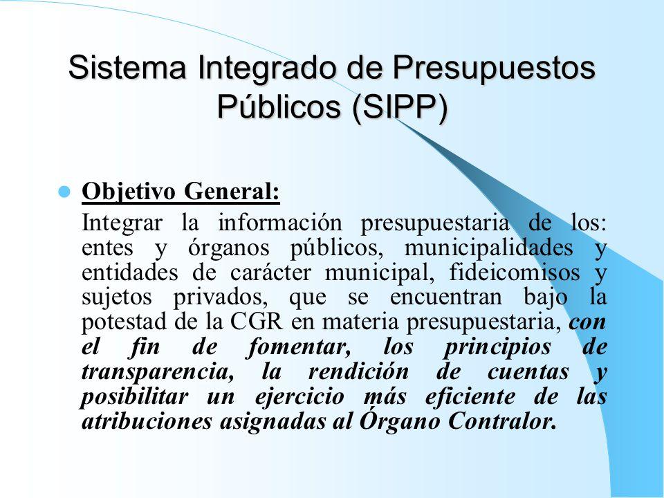 Sistema Integrado de Presupuestos Públicos (SIPP)