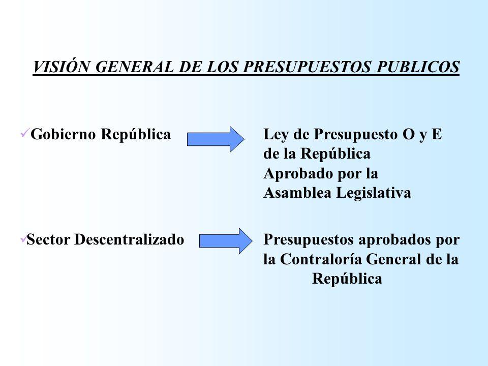 VISIÓN GENERAL DE LOS PRESUPUESTOS PUBLICOS
