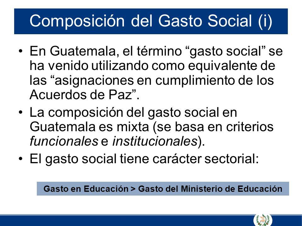 Composición del Gasto Social (i)