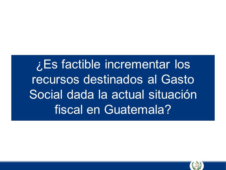 ¿Es factible incrementar los recursos destinados al Gasto Social dada la actual situación fiscal en Guatemala