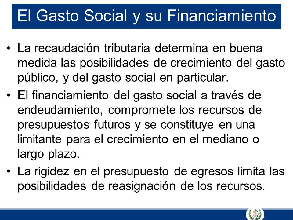 El Gasto Social y su Financiamiento