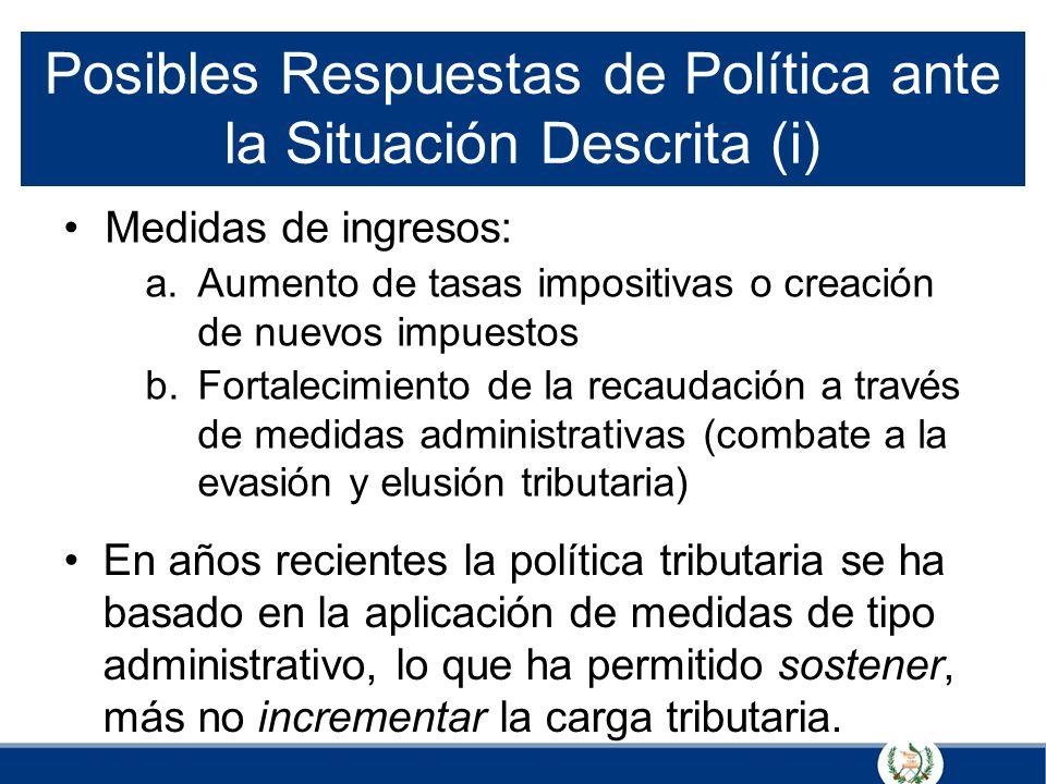 Posibles Respuestas de Política ante la Situación Descrita (i)