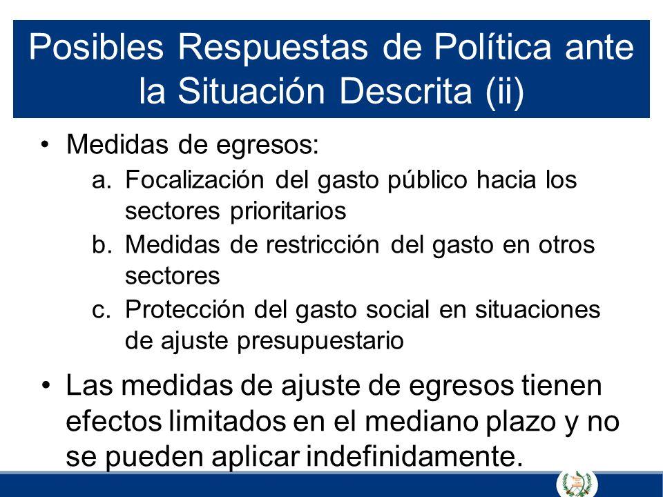 Posibles Respuestas de Política ante la Situación Descrita (ii)