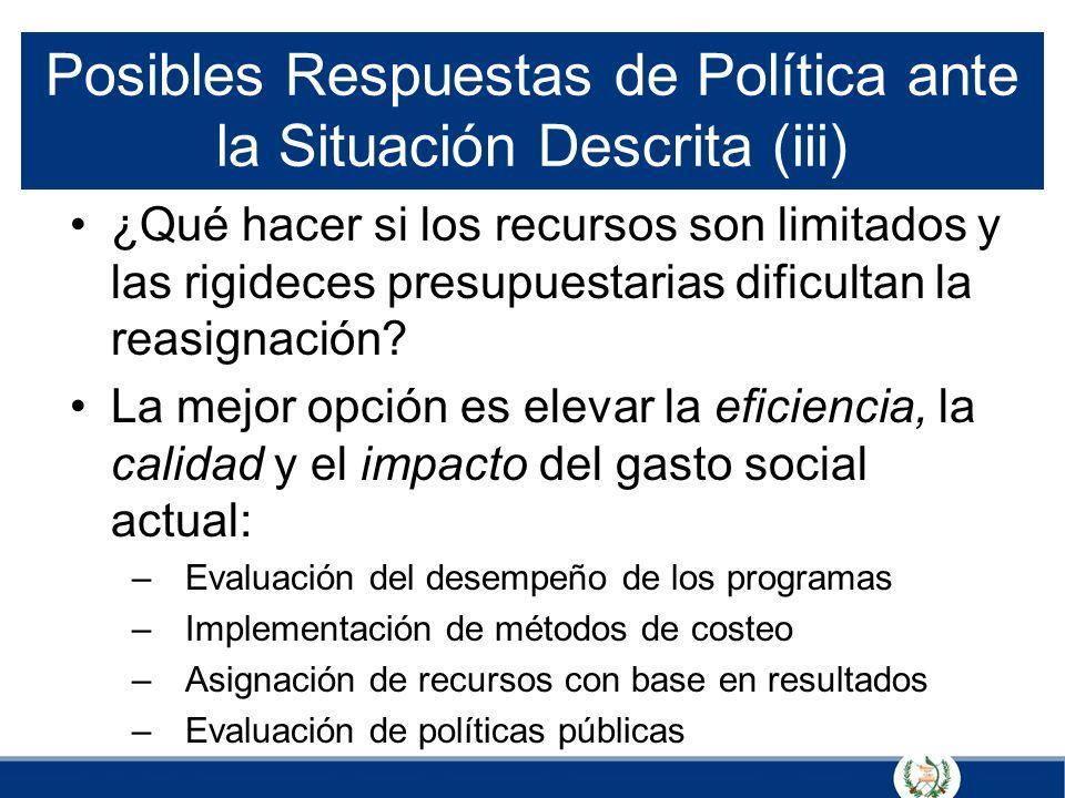 Posibles Respuestas de Política ante la Situación Descrita (iii)