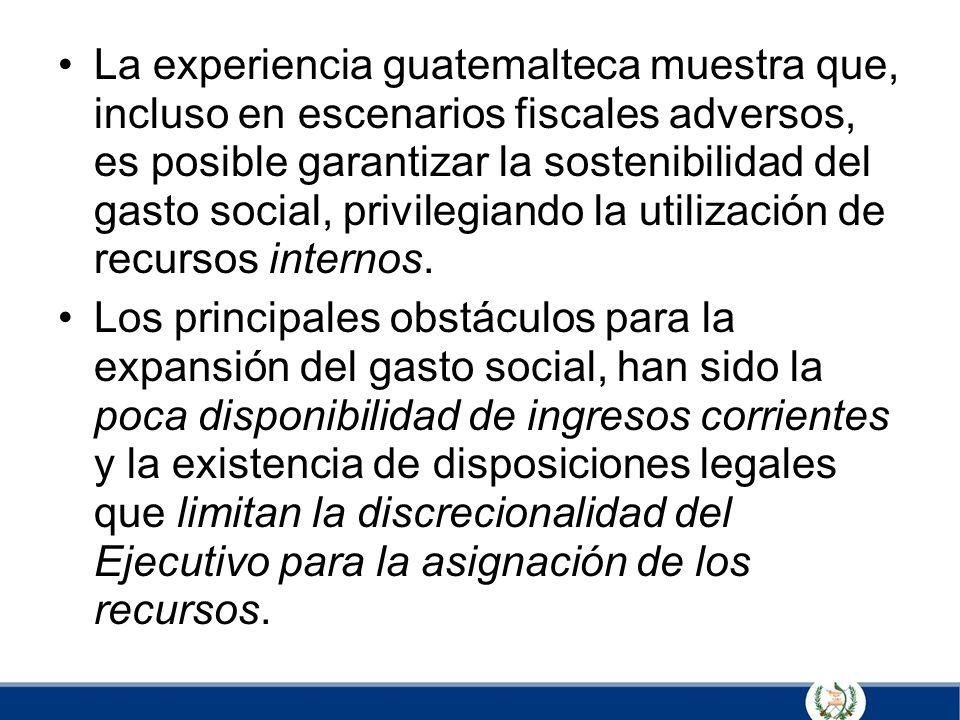 La experiencia guatemalteca muestra que, incluso en escenarios fiscales adversos, es posible garantizar la sostenibilidad del gasto social, privilegiando la utilización de recursos internos.