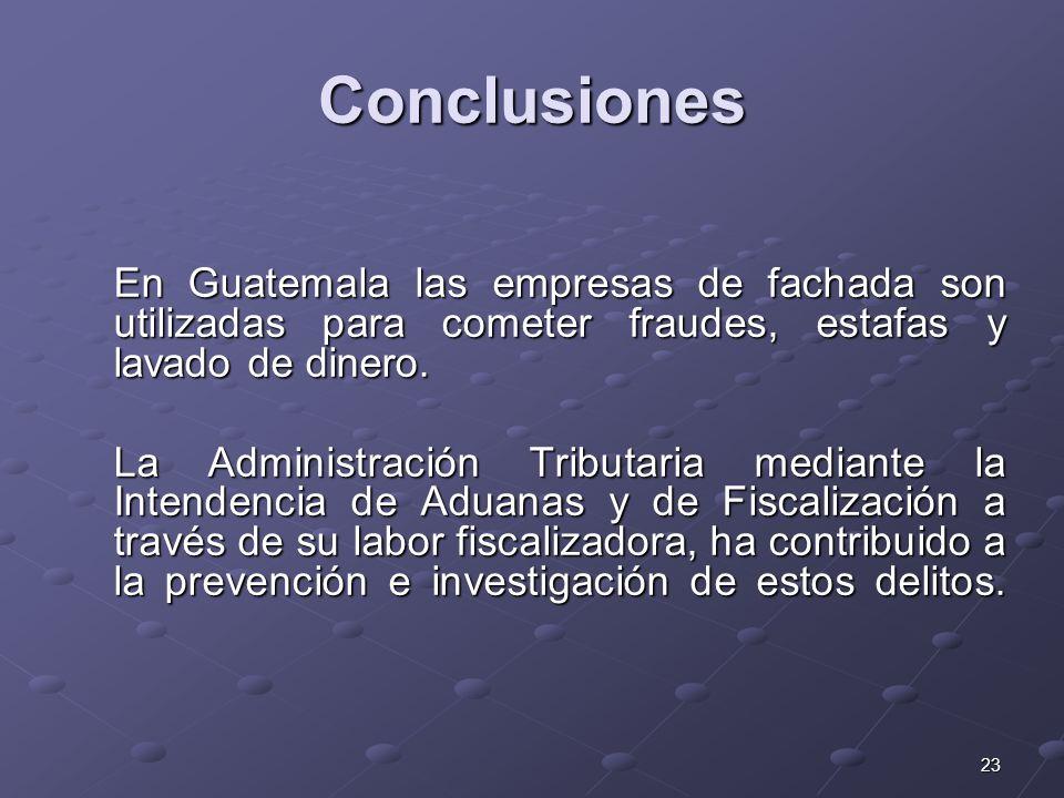 Conclusiones En Guatemala las empresas de fachada son utilizadas para cometer fraudes, estafas y lavado de dinero.