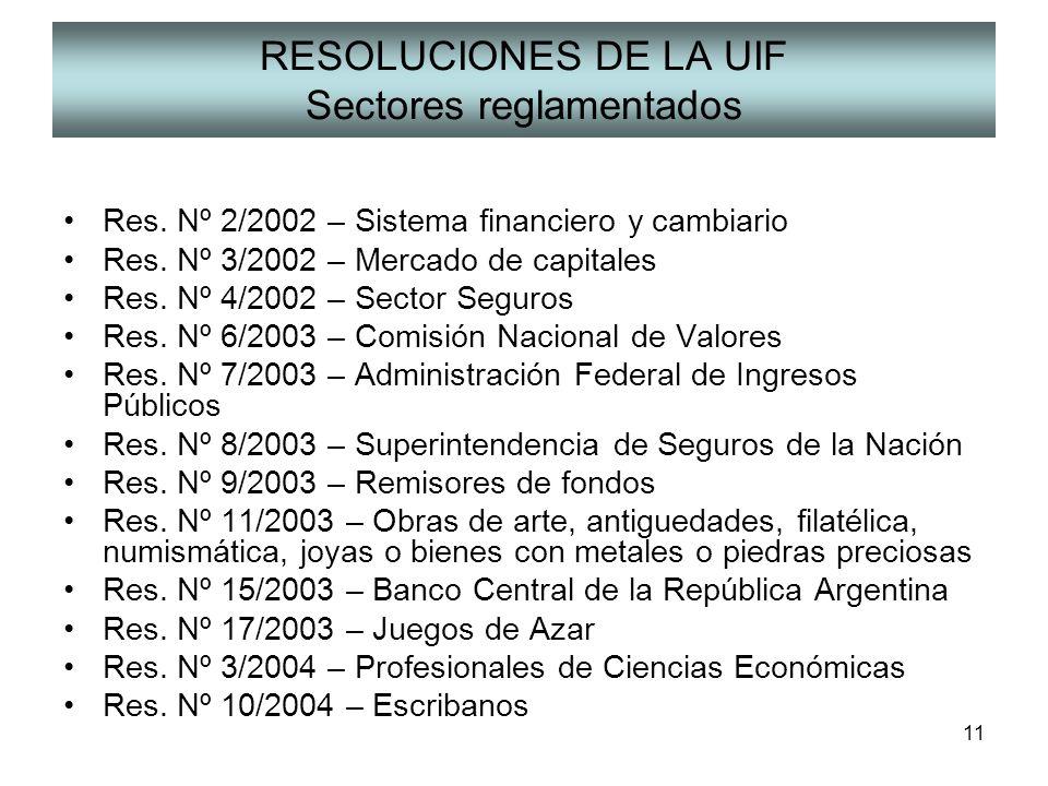 RESOLUCIONES DE LA UIF Sectores reglamentados