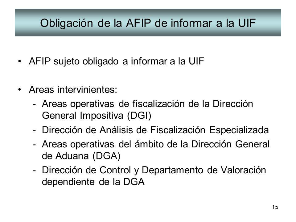 Obligación de la AFIP de informar a la UIF