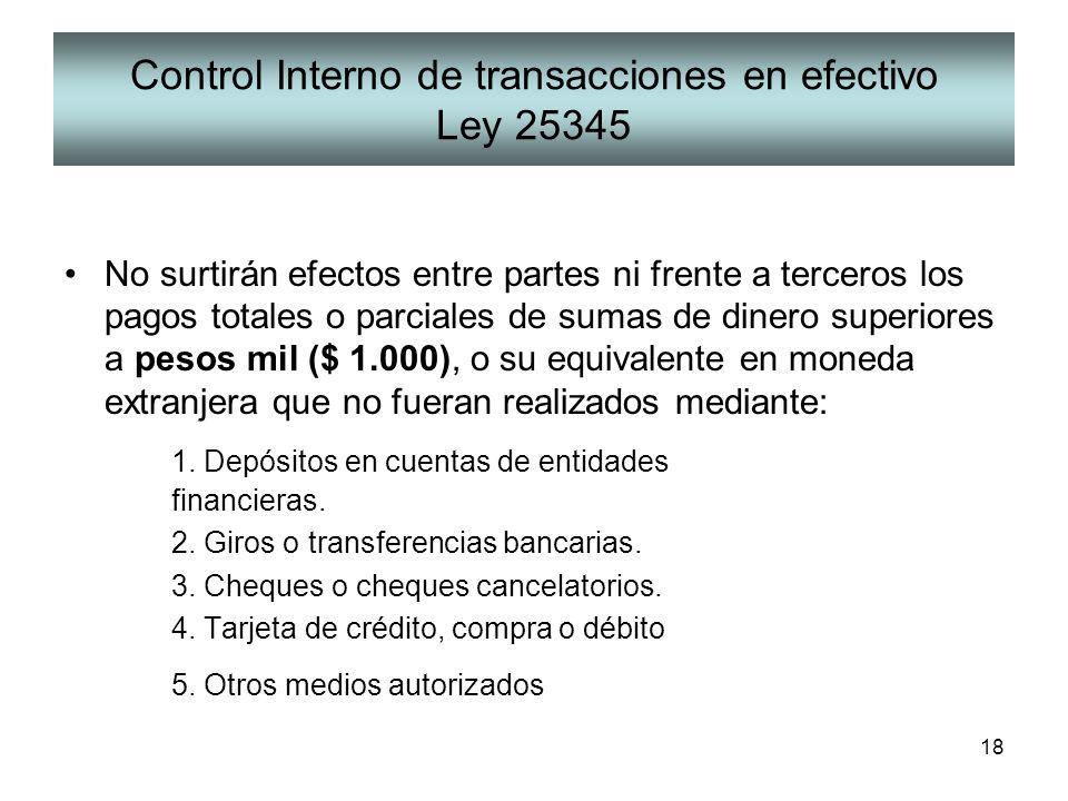 Control Interno de transacciones en efectivo Ley 25345