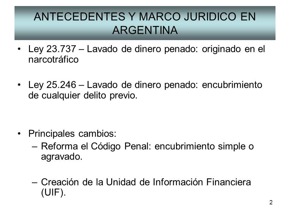 ANTECEDENTES Y MARCO JURIDICO EN ARGENTINA