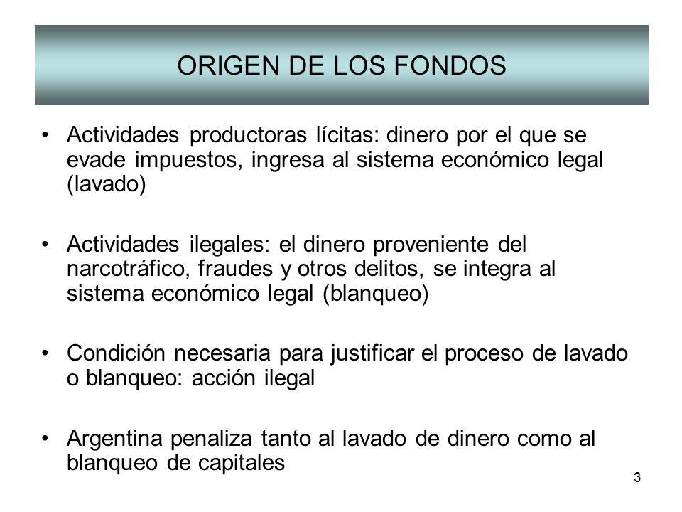 ORIGEN DE LOS FONDOS Actividades productoras lícitas: dinero por el que se evade impuestos, ingresa al sistema económico legal (lavado)