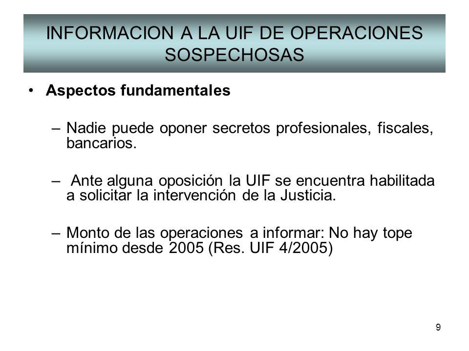 INFORMACION A LA UIF DE OPERACIONES SOSPECHOSAS