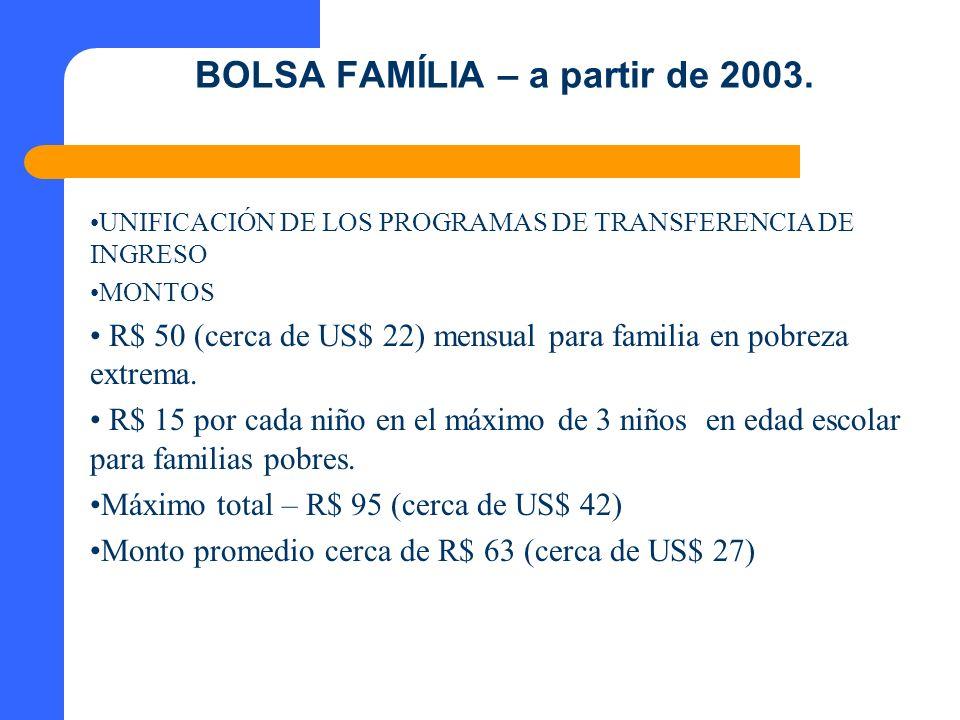 BOLSA FAMÍLIA – a partir de 2003.