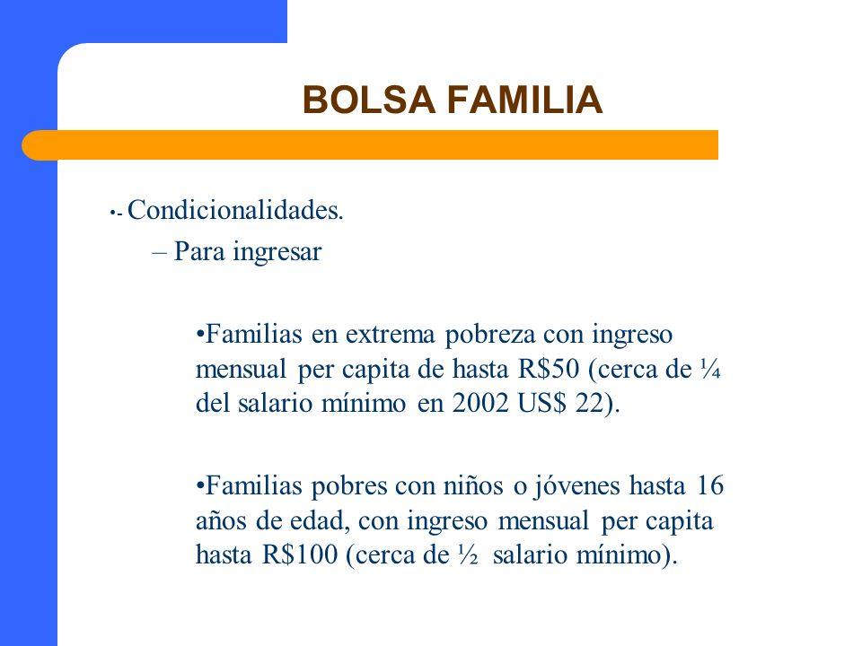 BOLSA FAMILIA Para ingresar
