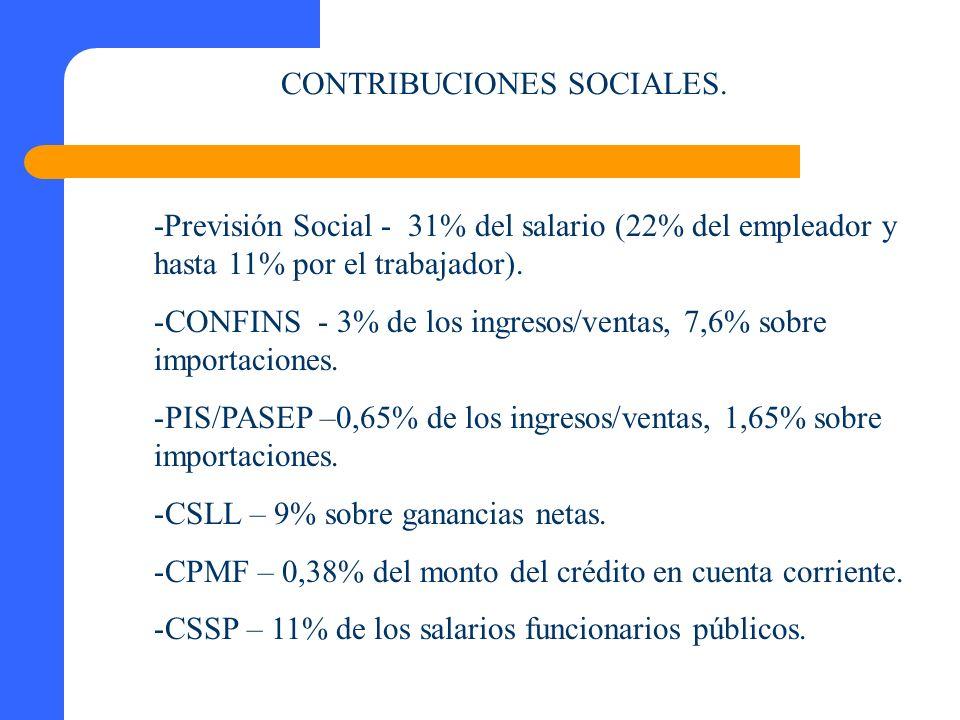 CONTRIBUCIONES SOCIALES.