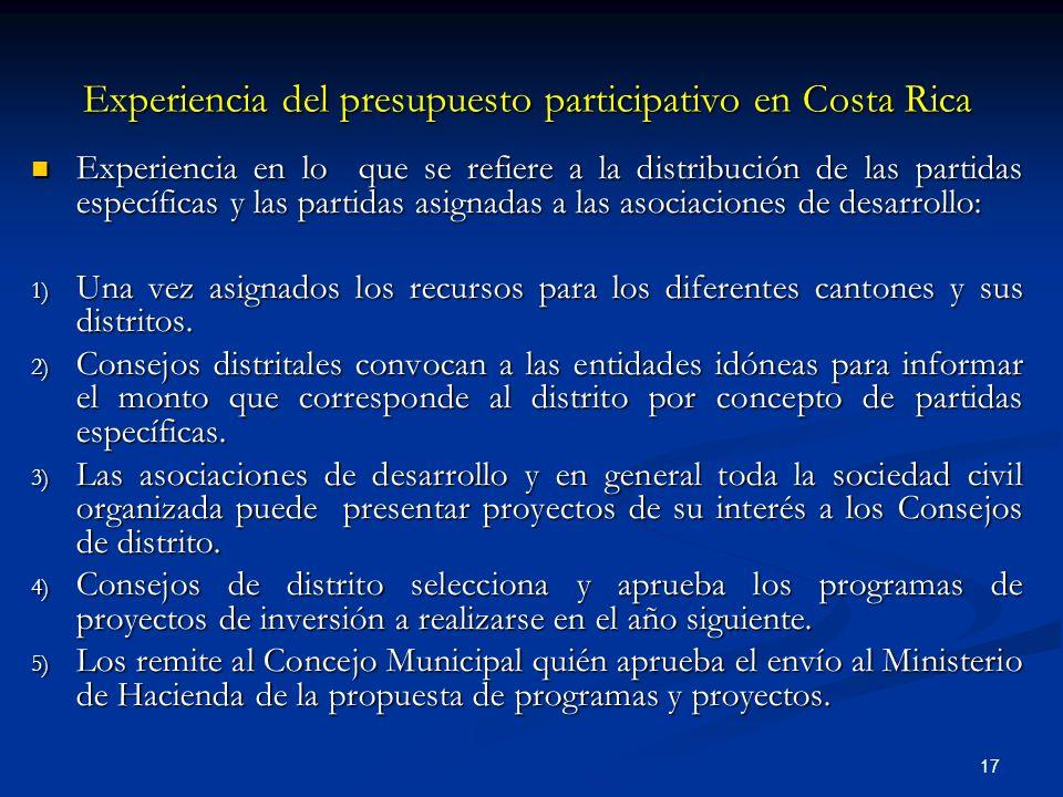 Experiencia del presupuesto participativo en Costa Rica