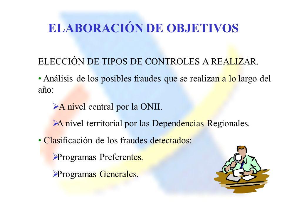 ELABORACIÓN DE OBJETIVOS