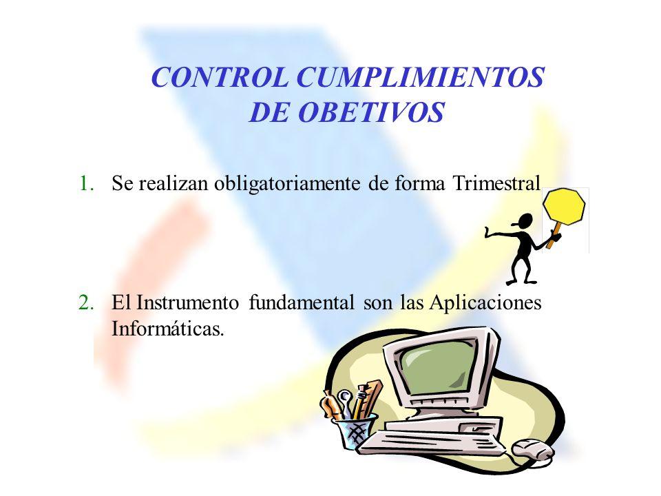 CONTROL CUMPLIMIENTOS DE OBETIVOS