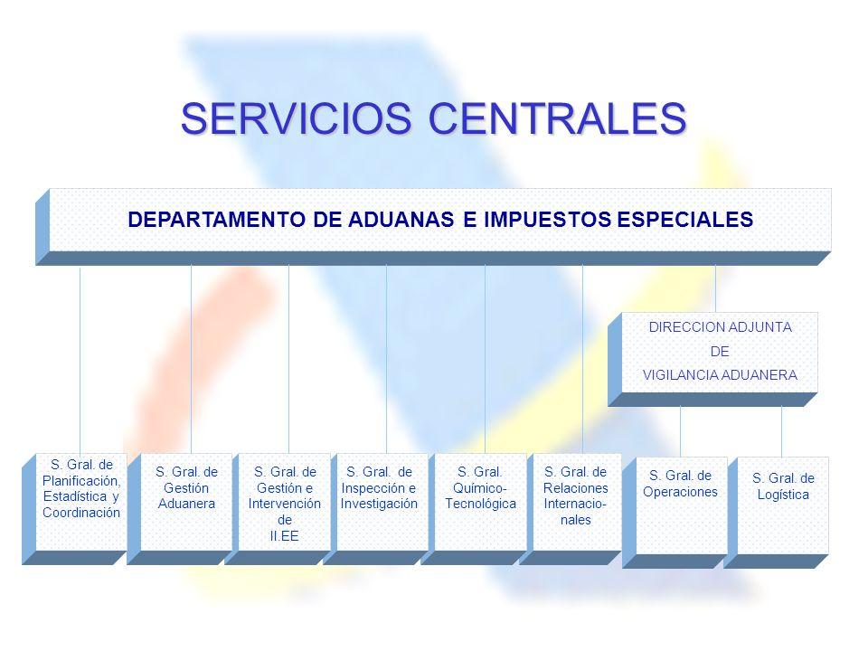 DEPARTAMENTO DE ADUANAS E IMPUESTOS ESPECIALES