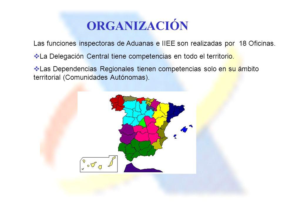 ORGANIZACIÓN Las funciones inspectoras de Aduanas e IIEE son realizadas por 18 Oficinas.