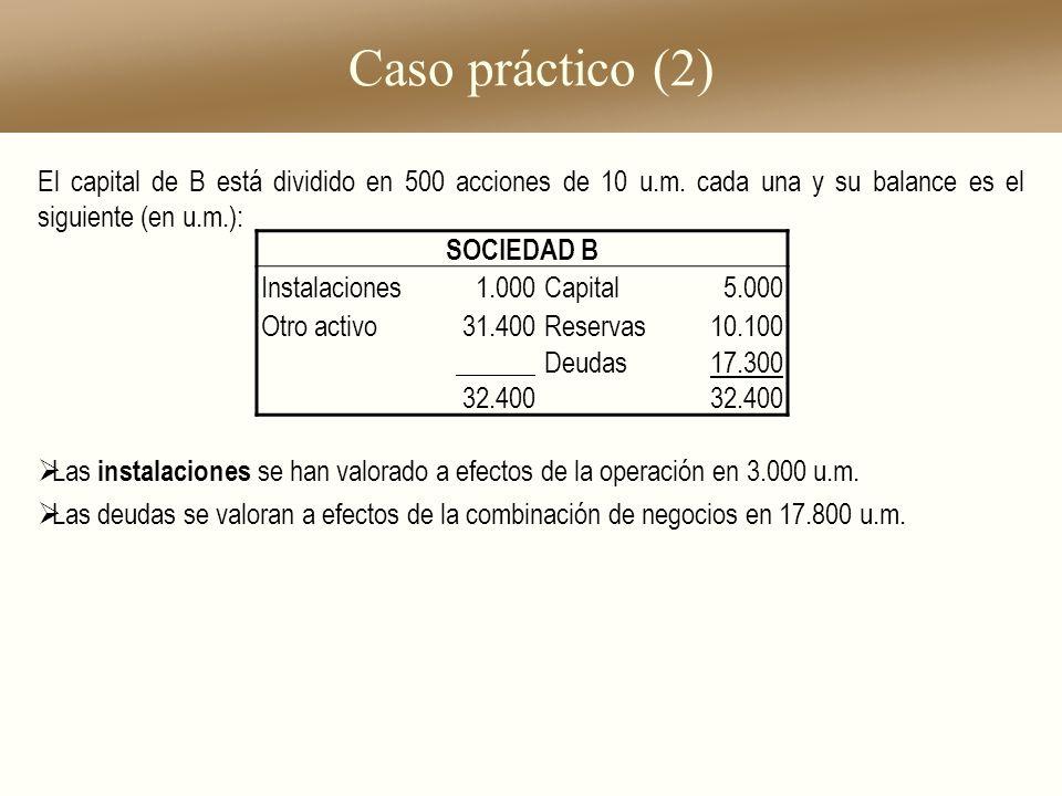 Caso práctico (2) El capital de B está dividido en 500 acciones de 10 u.m. cada una y su balance es el siguiente (en u.m.):