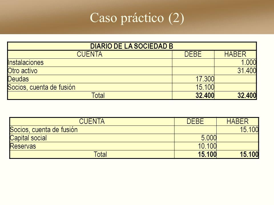Caso práctico (2) DIARIO DE LA SOCIEDAD B CUENTA DEBE HABER