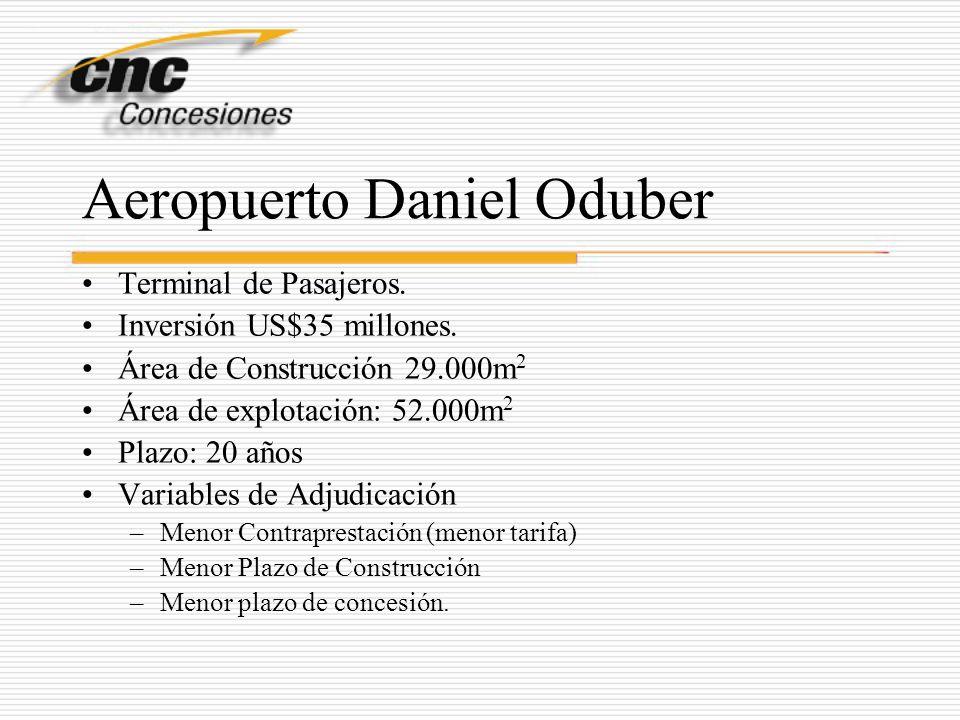 Aeropuerto Daniel Oduber