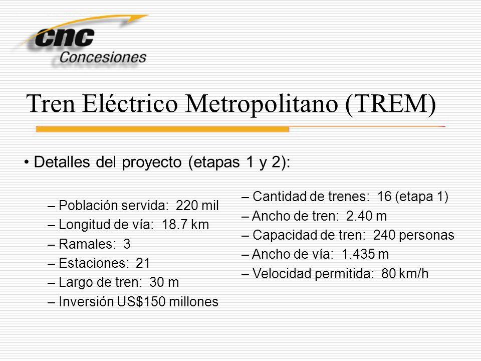 Tren Eléctrico Metropolitano (TREM)