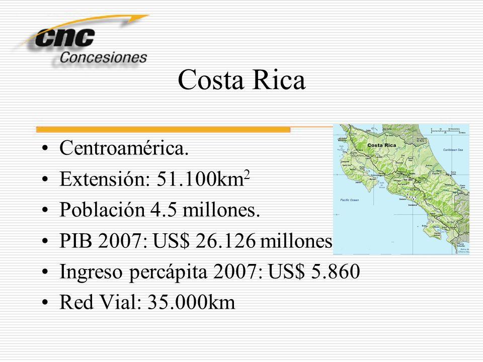 Costa Rica Centroamérica. Extensión: 51.100km2 Población 4.5 millones.