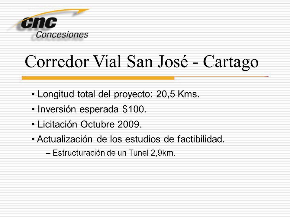 Corredor Vial San José - Cartago