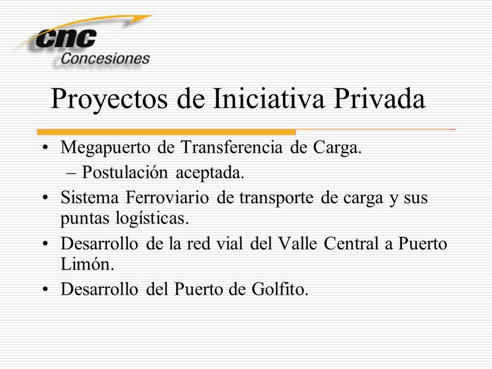 Proyectos de Iniciativa Privada