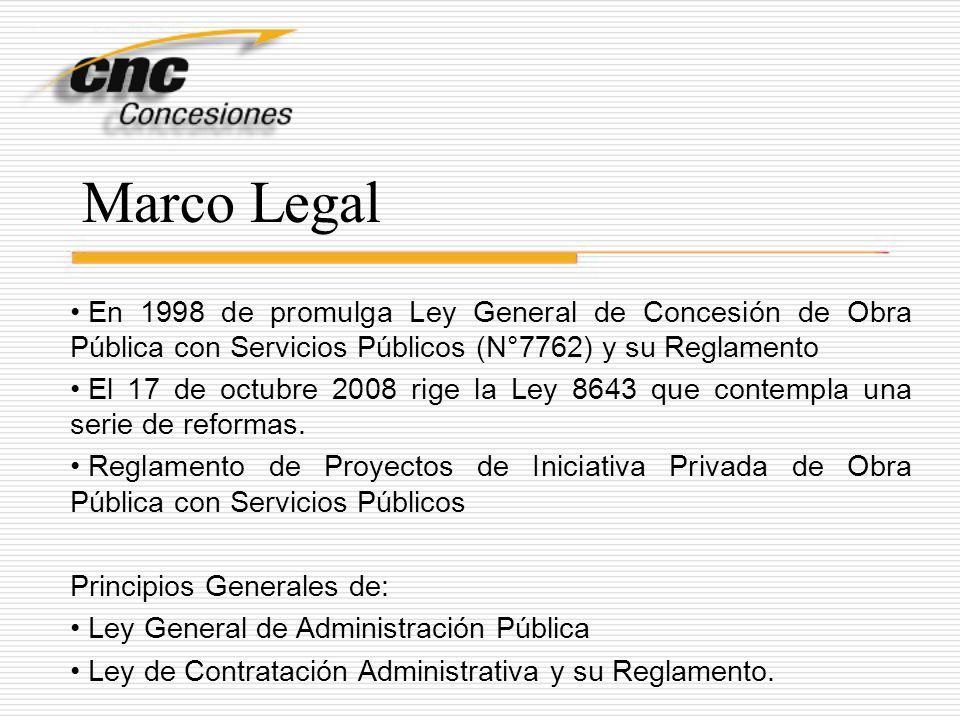 Marco Legal En 1998 de promulga Ley General de Concesión de Obra Pública con Servicios Públicos (N°7762) y su Reglamento.