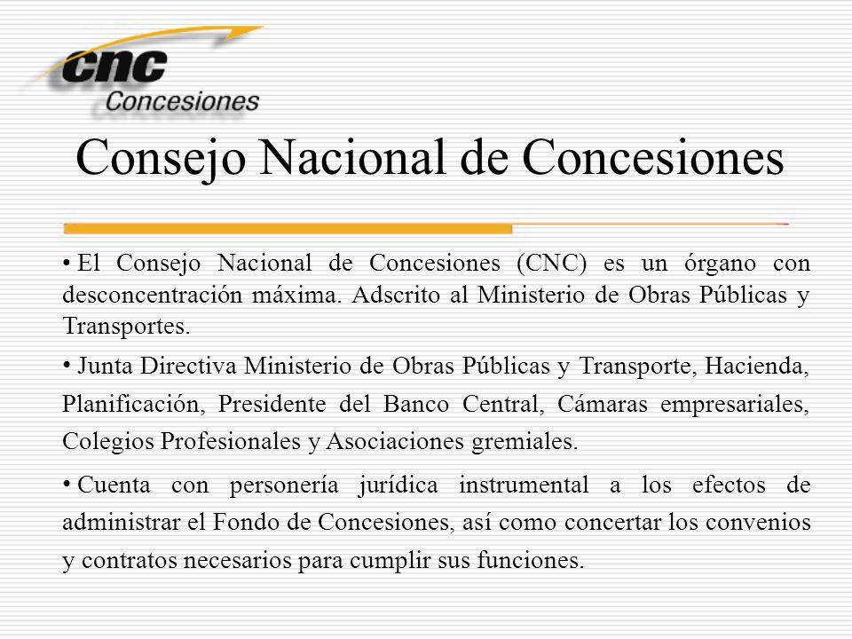 Consejo Nacional de Concesiones