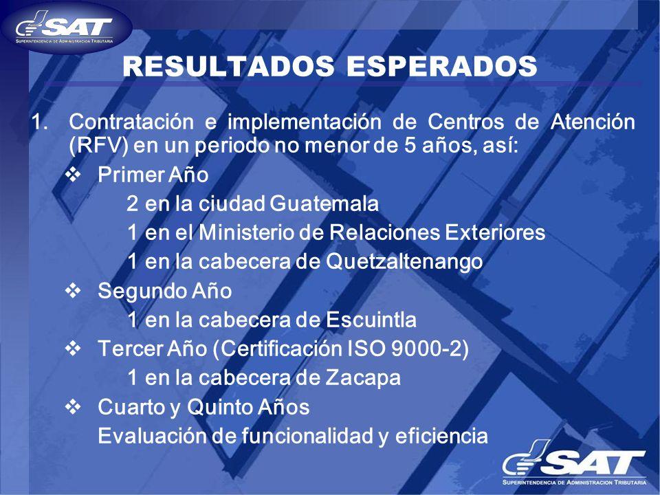 RESULTADOS ESPERADOS Contratación e implementación de Centros de Atención (RFV) en un periodo no menor de 5 años, así: