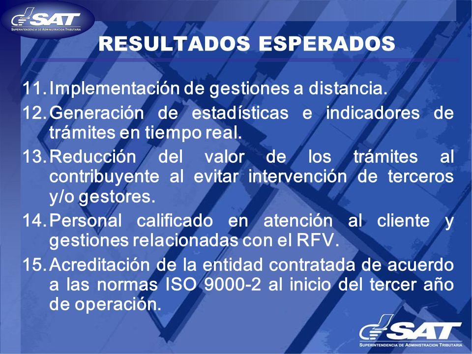 RESULTADOS ESPERADOS Implementación de gestiones a distancia.