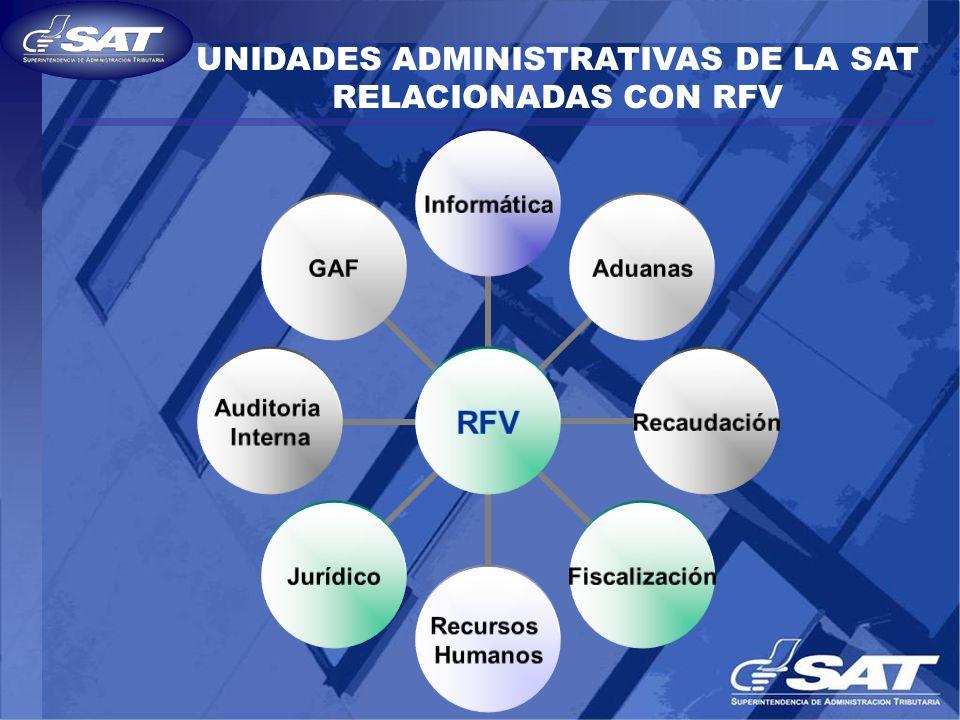 UNIDADES ADMINISTRATIVAS DE LA SAT RELACIONADAS CON RFV