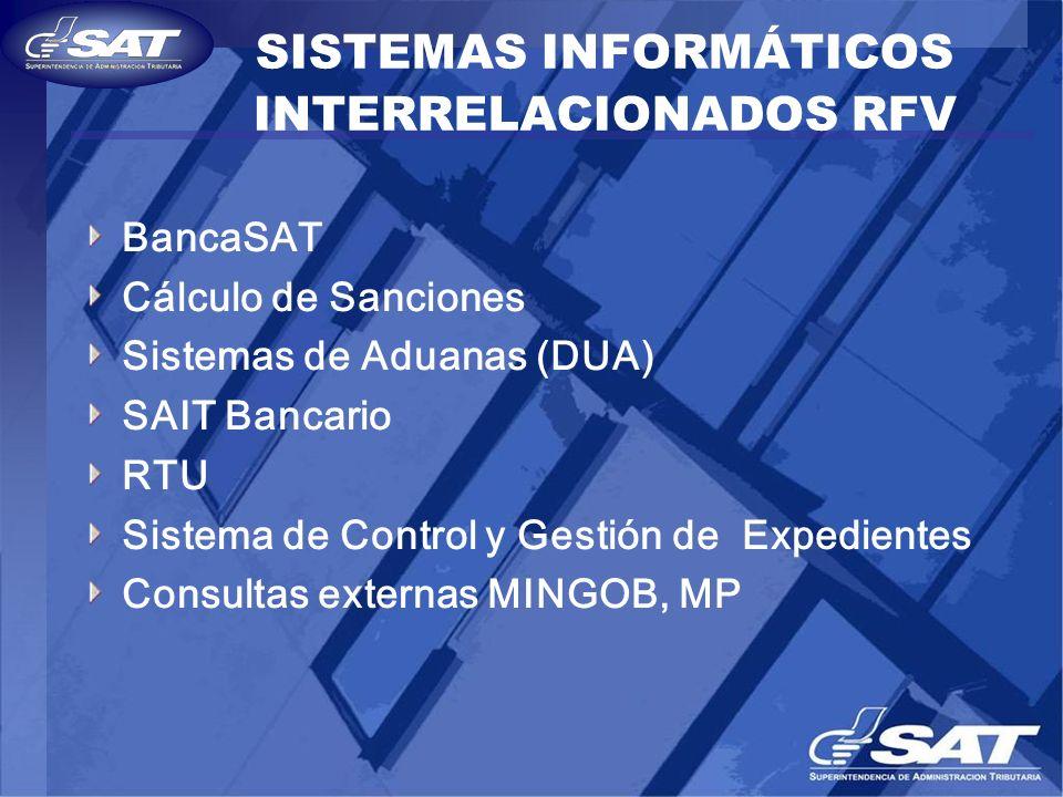 SISTEMAS INFORMÁTICOS INTERRELACIONADOS RFV