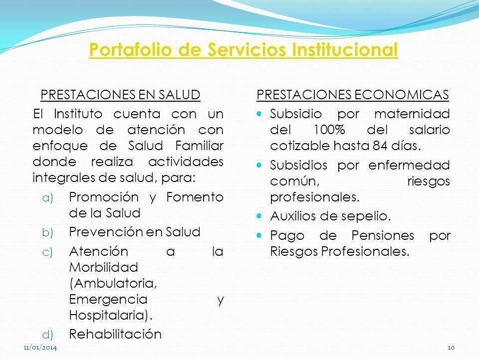Portafolio de Servicios Institucional