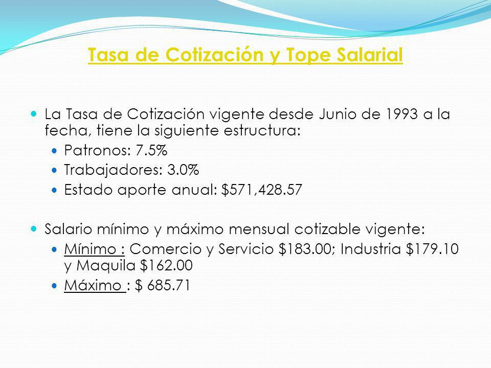 Tasa de Cotización y Tope Salarial