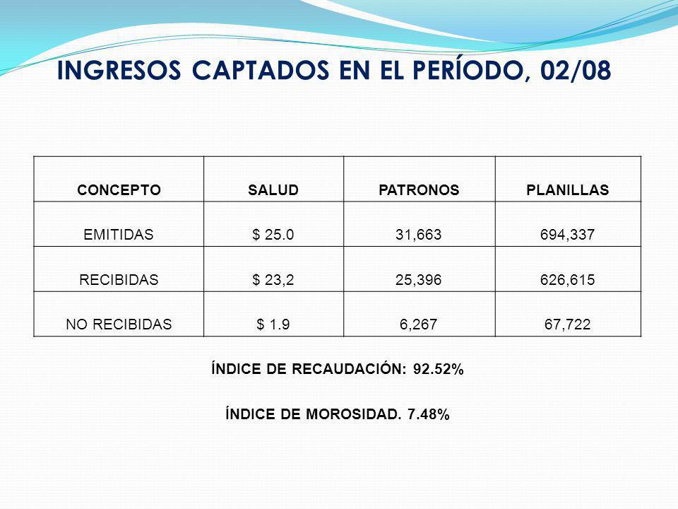INGRESOS CAPTADOS EN EL PERÍODO, 02/08