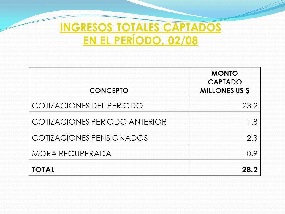 INGRESOS TOTALES CAPTADOS EN EL PERÍODO, 02/08