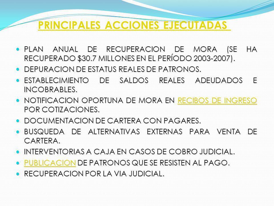 PRINCIPALES ACCIONES EJECUTADAS